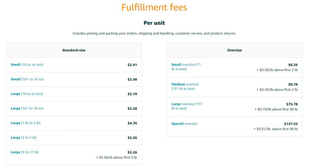 amazon US fulfillment fees