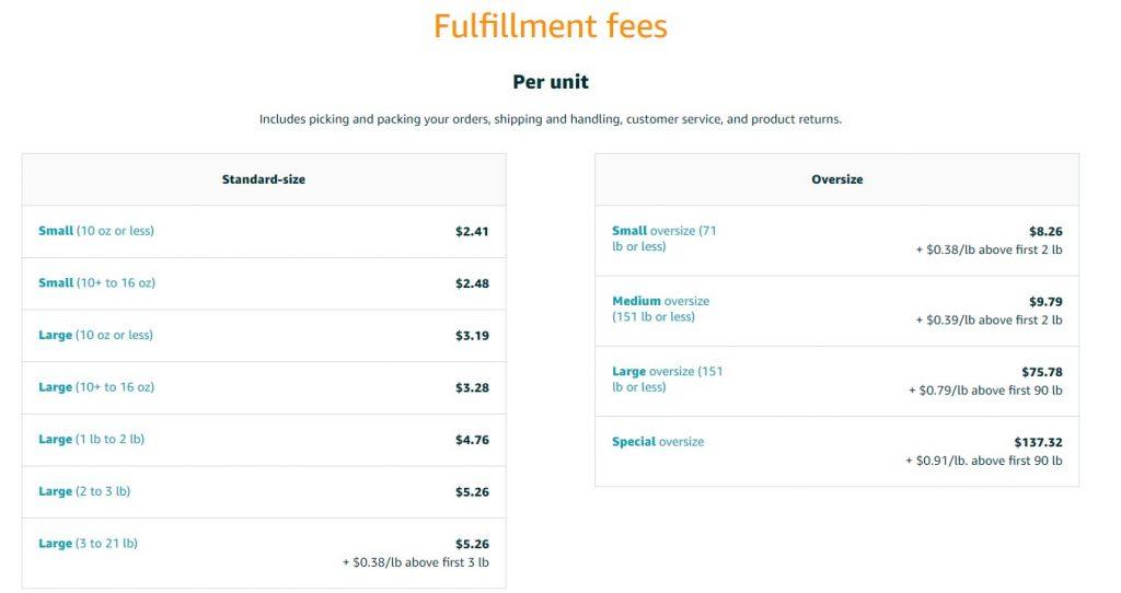 amazon US fulfillment fees