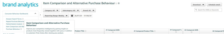 item comparison and alternative purchase behaviour