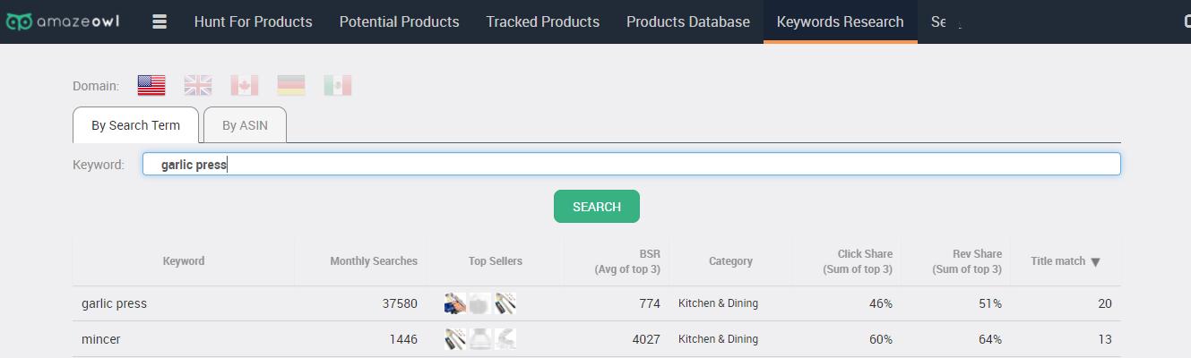 amazeowl keyword tool