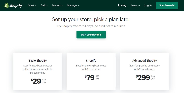 Shopify Fees